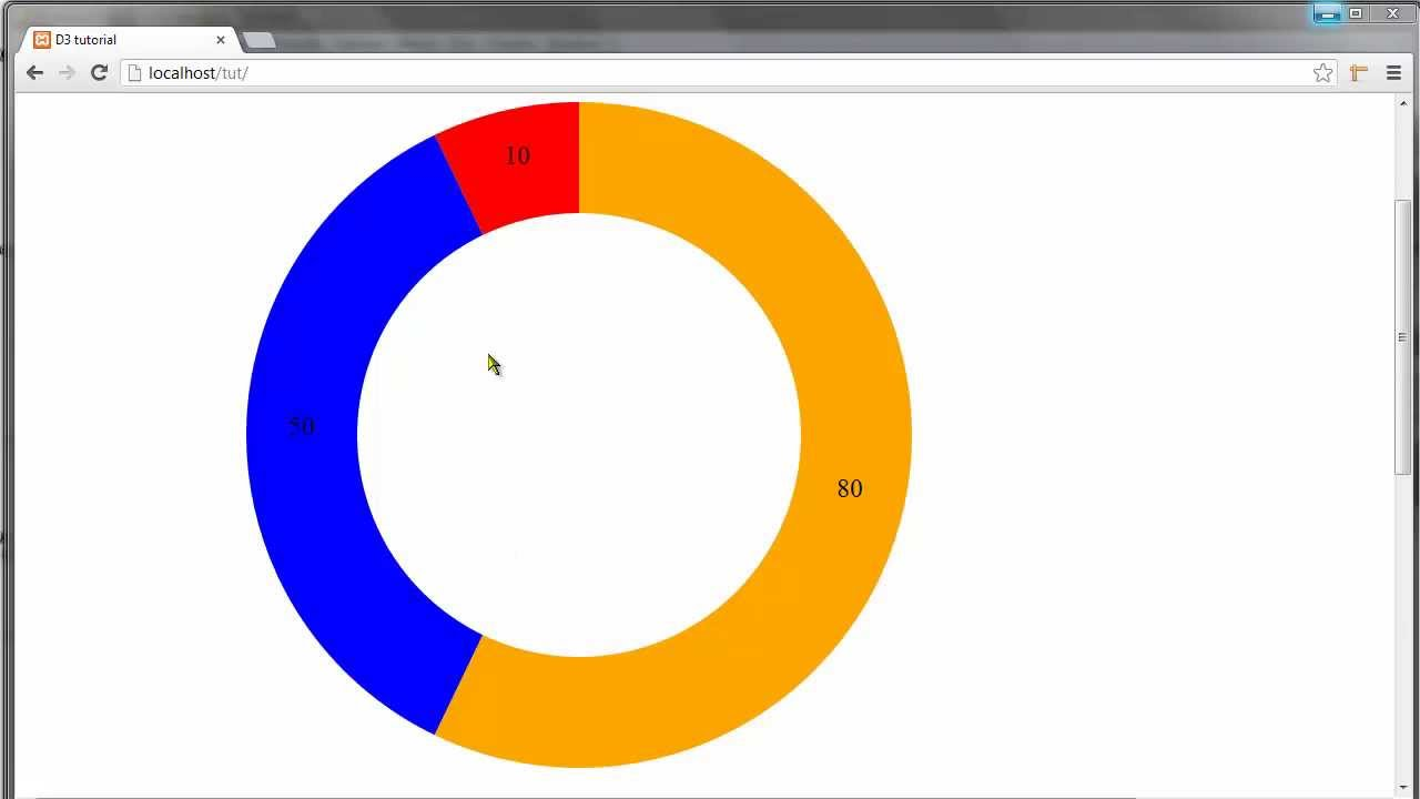D3js Tutorial 13 The Pie Layout Youtube