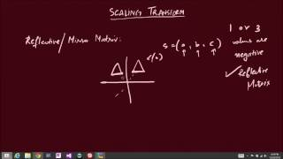 3D Game Math | Matrix Scaling Transform & Mirror/Reflective Matrix