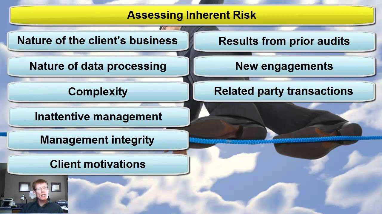 inherent risk in auditing