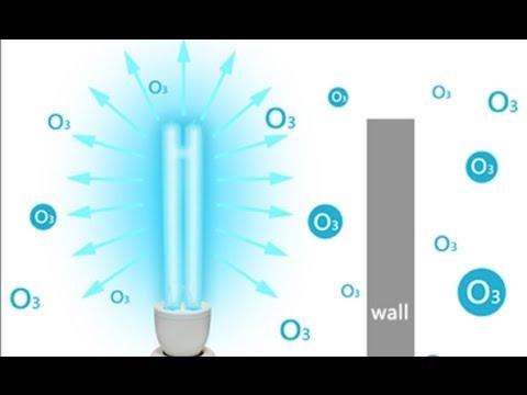 Ультрафиолетовая лампа. Озонирующая  лампа. Антибактериальная лампа. Кварцевая лампа. С Алиэкспресс.