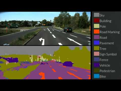 Deep Learning:   Technology behind self-driving Car
