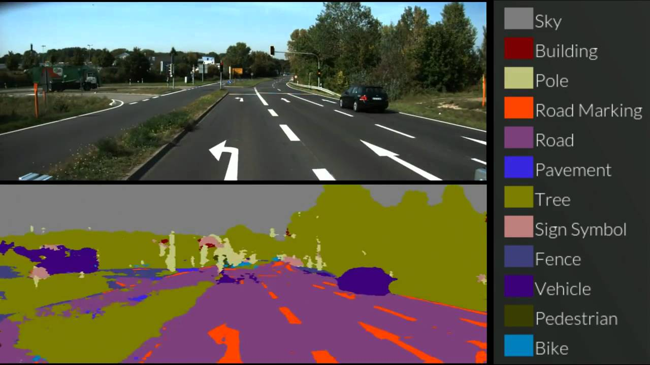 Machine Learning In Self Driving Car