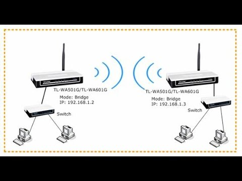 Wi-fi мост trendnet tew-687ga — купить сегодня c доставкой и гарантией по выгодной цене. 2 предложений в проверенных магазинах. Wi-fi мост.