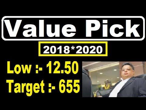 Best Stock Picks For 2020 Value Pick 300% Returns || Super Multibagger 2018 || best stock