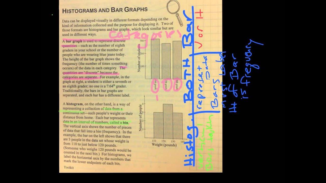 Bar Graph vs Histogram - YouTube