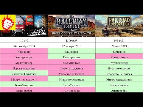Railroad Corporation - что за игра? Сравниваем с Train Fever и Railway Empire