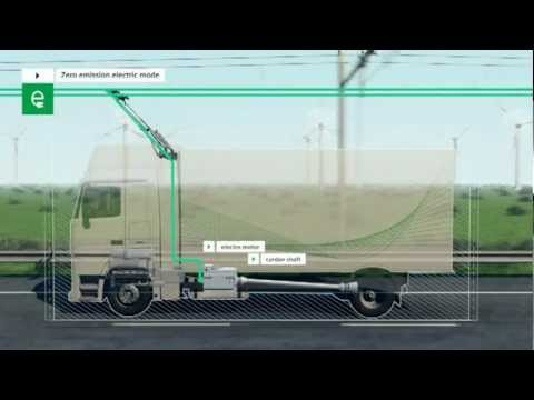 Siemens eHighway technology animation