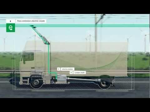 Siemens eHighway technology animation