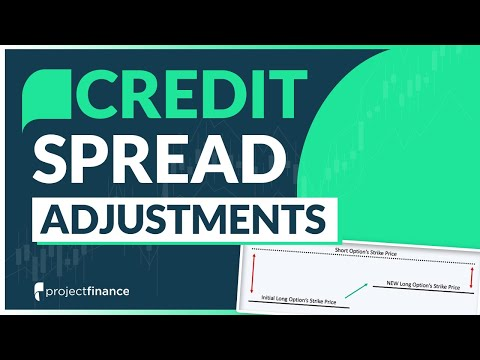 Credit Spread Adjustment Strategies Options Traders Should Know