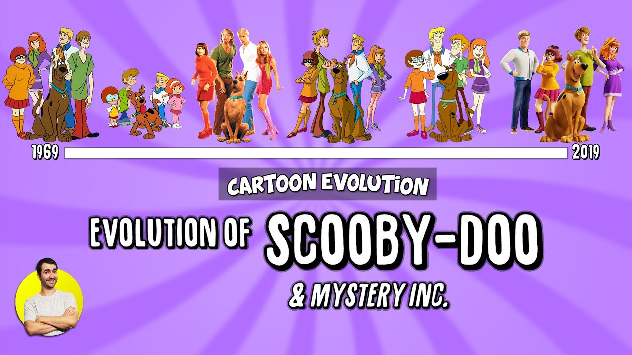Evolution of SCOOBY-DOO Over 50 Years (1969-2019) Explained