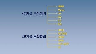 한국화학연구원 기기분석 화학 실험
