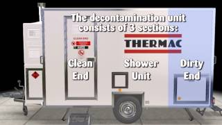 Thermac Twin Shower Self-Contained Decontamination / Hygiene Unit