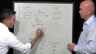 Valets vs. Parking Lots - Explaining Object Storage