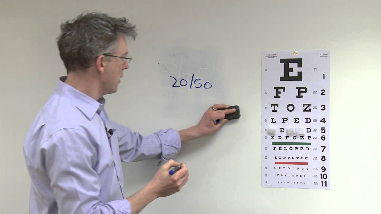How to Check Visual Acuity