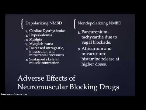 Pharmacology Of Muscle Relaxants And Reversal Agents