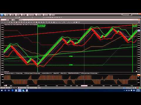 Renko Trading Secrets Revealed 03 21 16