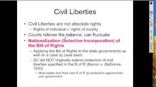 Nationalization of Bill of Rights