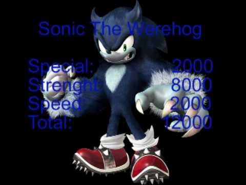 Sonic Characters Power Levels Youtube