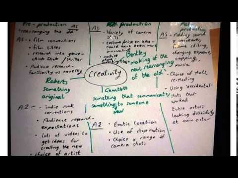 How to get full marks on ART GCSE?