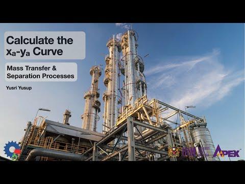 IEK213 Calculating The Xa-ya Curve