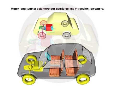 ASÍ FUNCIONA EL AUTOMÓVIL (I) - 1.2 Implantaciones técnicas (8/12)