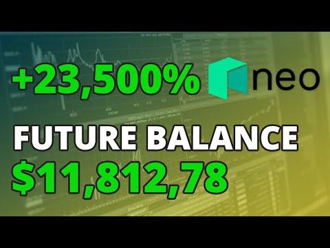 Neo Crypto : Neo Coin Price Prediction
