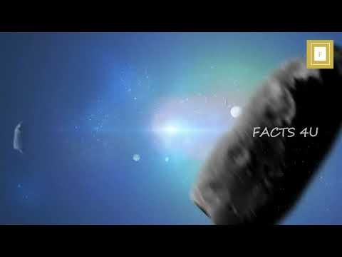 Our Universe in 6 mins