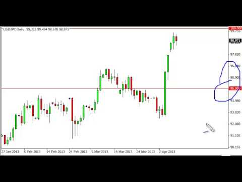 USD/JPY Technical Analysis for April 10, 2013 by FXEmpire.com