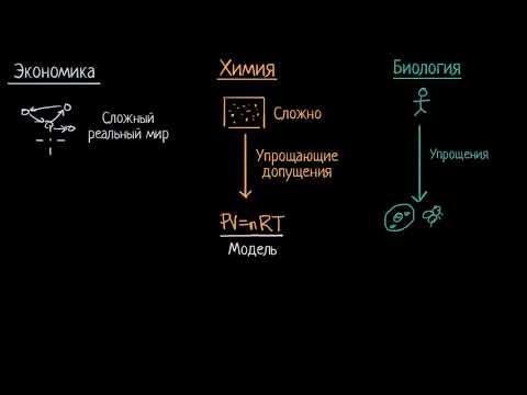 Основные типы экономических