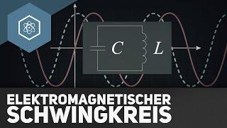 Elektromagnetischer Schwingkreis – Zusammenfassung fürs Physik Abitur ● Gehe auf SIMPLECLUB.DE/GO