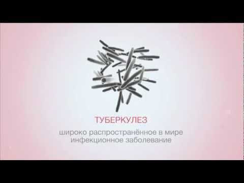 Симптомы болезни и признаки заболеваний