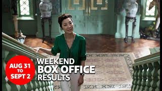 Weekend Box Office: Aug. 31 to Sept. 2