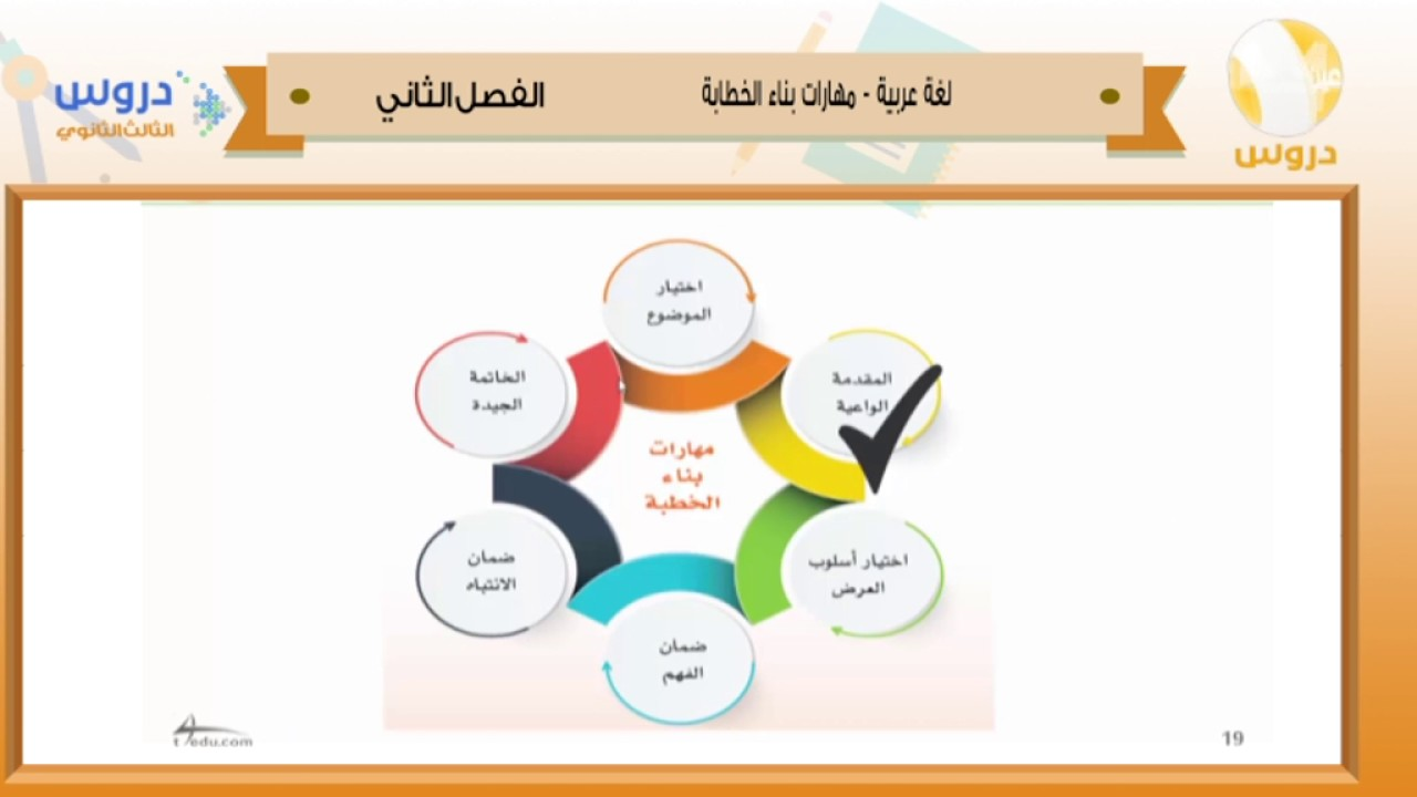 الثالث الثانوي الفصل الدراسي الثاني 1438 لغة عربية مهارات بناء الخطابة Youtube