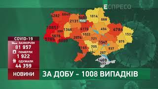 Коронавірус в Україні статистика за 10 серпня