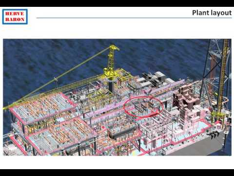Oil & Gas Engineering Audiobook - Chapter 5 Plant Layout