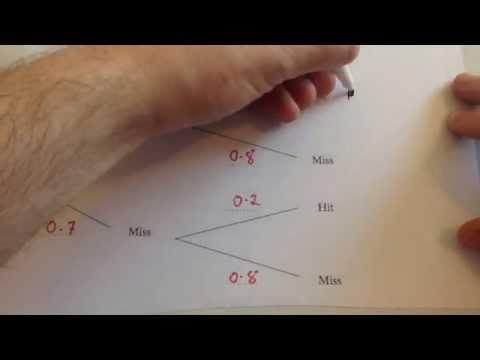 Tree Diagrams - Corbettmaths