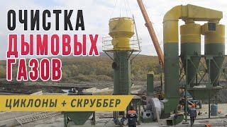 Очистка и утилизация горячих мусорных и свалочных газов от инсинераторов и печей на полигонах ТБО