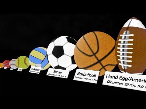 Sports ball videos