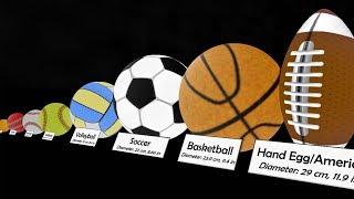 Balls Size Comparison