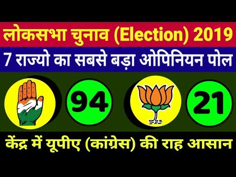 LokSabha Election 2019: लोकसभा चुनाव 2019 का Latest Opinion Poll | Survey | BJP | Congress