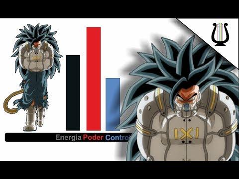 Explicación: El Super Saiyajin Demonio - Cumber (Kanba) - Dragon Ball Heroes, Super
