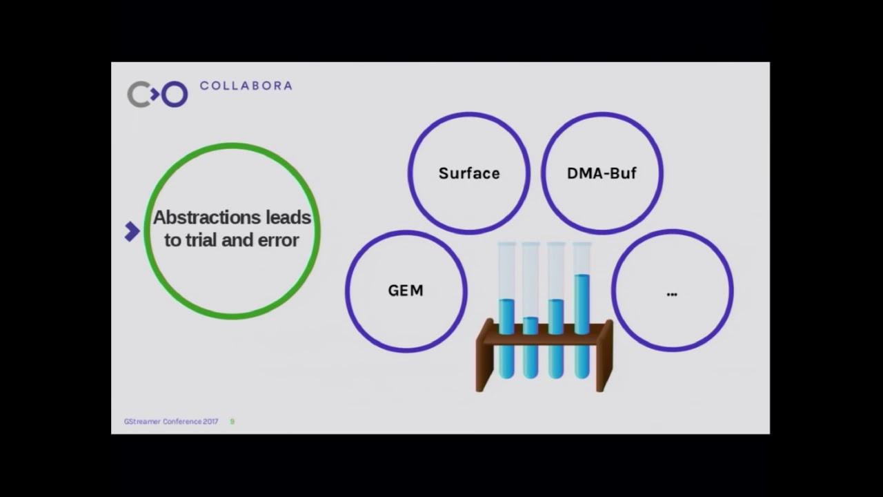 GStreamer Conference 2017: Zero-Copy Pipelines in GStreamer