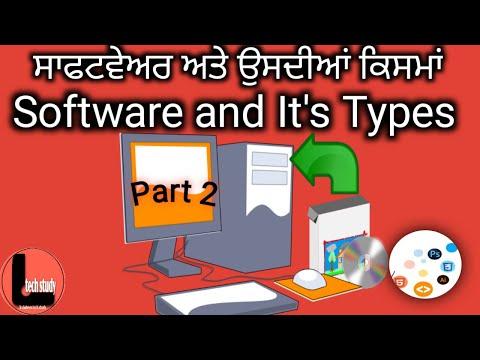 what is software and its types in punjabi ਸਾੱਫਟਵੇਅਰ ਅਤੇ ਇਸ ਦੀਆਂ ਕਿਸਮਾਂ ਕੀ ਹਨ Part-2 Basic Computer