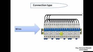 Metering, control and form of panels ... كورس اللوحات الكهربية الجزء الحادي عشر