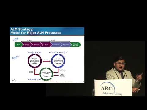 """Asset Lifecycle Management"""" Piyush Dewangan, Analyst, ARC Advisory Group"""