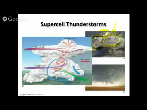 Meteorology Chapter 10: Severe Weather