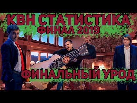 КВН статистика. Финал Высшей лиги 2019 ft. обзорщики КВН