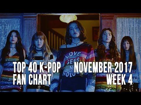 Top 40 K-Pop Songs Chart - November 2017 Week 4 Fan Chart
