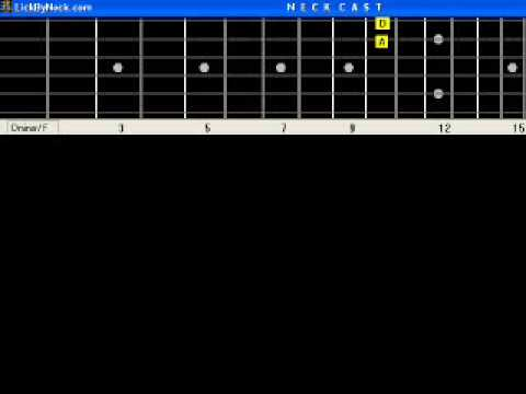 Wonderful Tonight Guitar Lesson Fingerstyle Solo Chord Melody Youtube