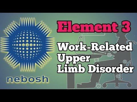 nebosh-gc2-work-related-upper-limb-disorder